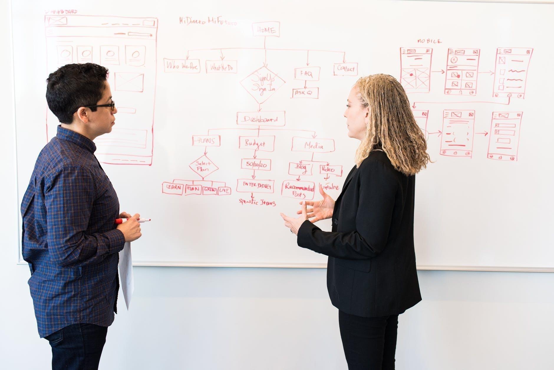 Marketing Strategy Startups